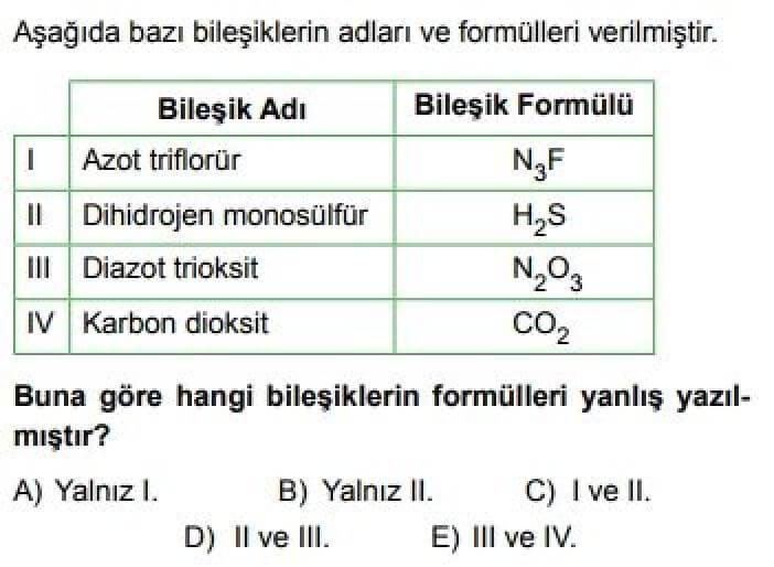 9. Sınıf Kimya Test 12 Kimyasal Türler Arası Etkileşim – 3 - Soru 6