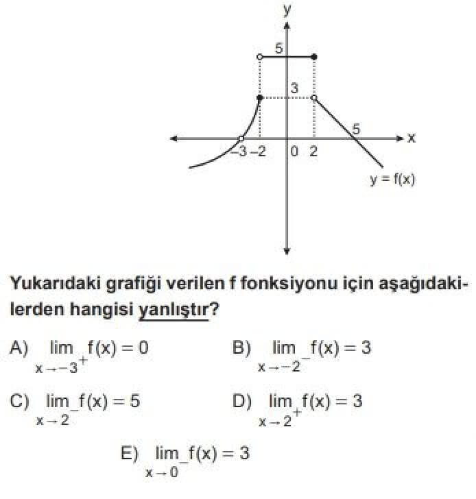 YKS Matematik B Test 54 Limit – 2 - Soru 1